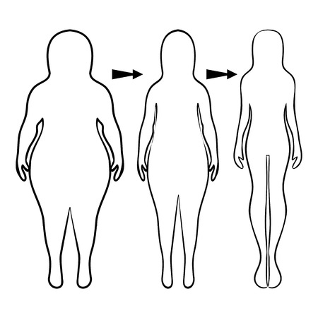 eating habits: Silhouettes of women thick and thin. The concept of a healthy lifestyle and unhealthy eating habits. Vector illustration, hand drawn