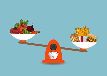 Das Konzept der Gewichtsabnahme, gesunde Lebensweise, Ernährung, richtige Ernährung. Gemüse und Fast-Food auf der Waage. Vektor. Handgemalt Vektorgrafik