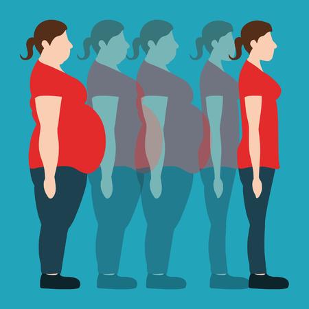 重量損失の概念
