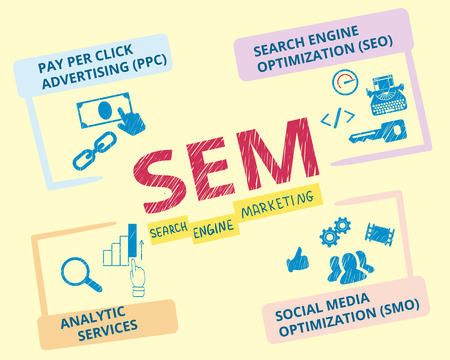 illustration of search engine marketing  Vector