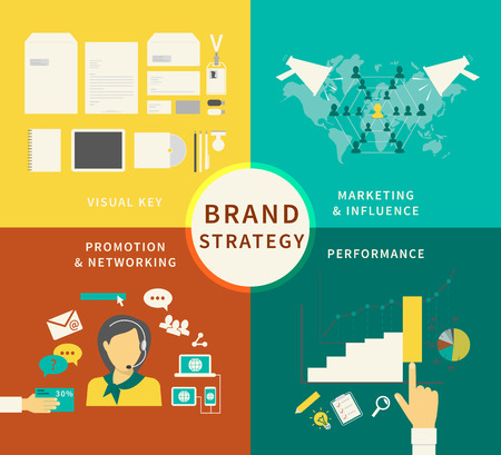 Infographic illustration of Brand strategy - four items.