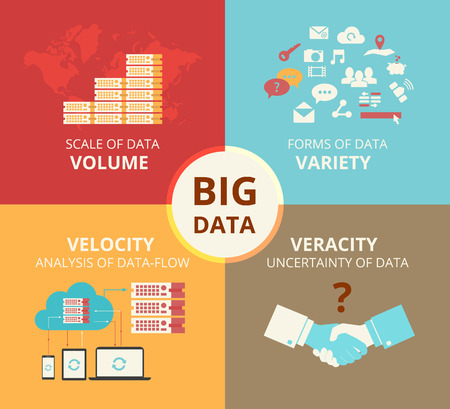 Infographic flat concept illustration of Big data - 4V visualisation. Vector