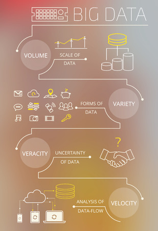 visualize: Infographic contour concept illustration of Big data - 4V visualisation on unfocused background. Text outlined. Free font Exo2 and Open Sans