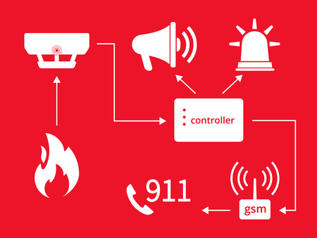 firefighting: Emergency fire automatic alert via gsm. Infographic illustration on red background