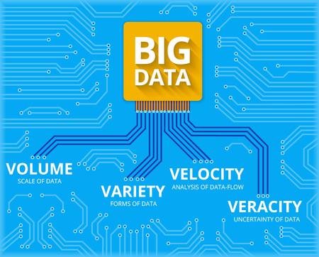 Vector konzeptionelle Illustration der elektrischen Schaltung mit Big Data - 4V Visualisierung.