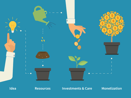 hands plant: Infographic illustration of investment with money tree in four steps. Text outlined free font Source Sans