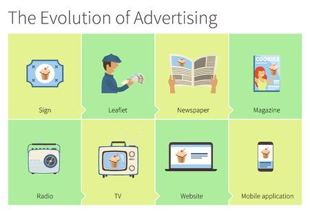 evolucion: La evolución de la publicidad. De la publicidad a cantar aplicación móvil