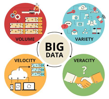 Infografika płaskim konturem ilustracja koncepcja Big danych - 4V wizualizacji.