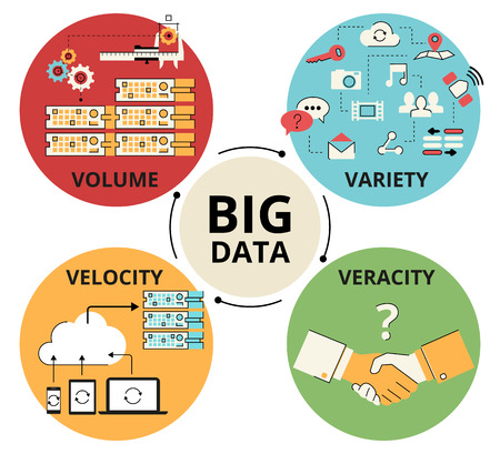 Infographic flat contour concept illustration of Big data - 4V visualisation. Ilustrace