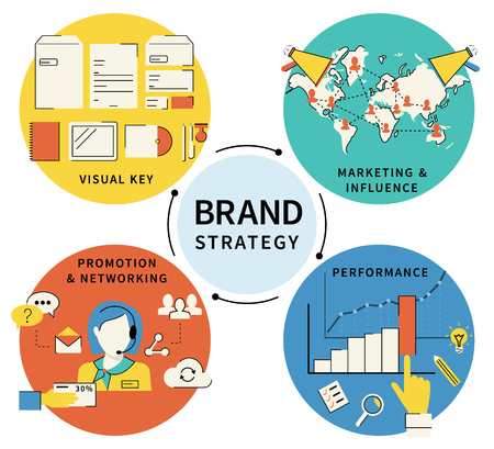 Infographic flat contour illustration of Brand strategy - four items. 일러스트