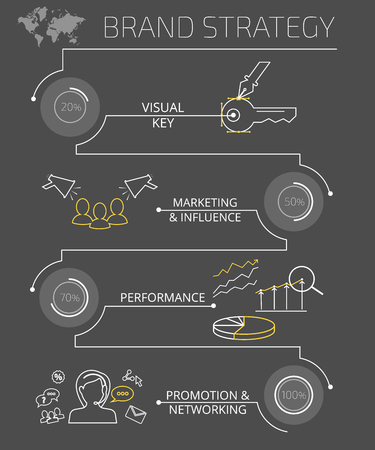 strategies: Infographic contour illustration of Brand strategy - four items isolated on gray background. Text outlined. Free font Exo2 and Open Sans