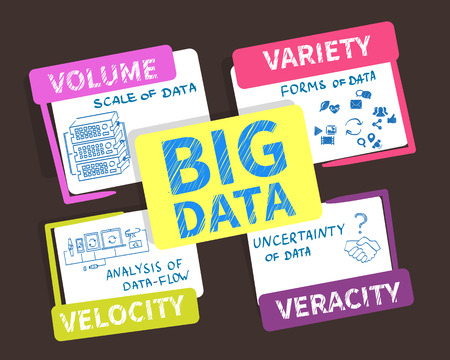 visualisation: Infographic colorful illustration of Big data - 4V visualisation. Illustration