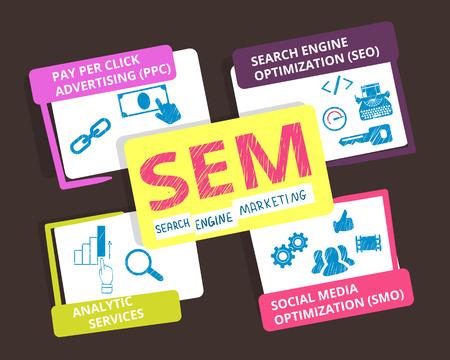 sem: Infographic colorful illustration of search engine marketing SEM. Illustration