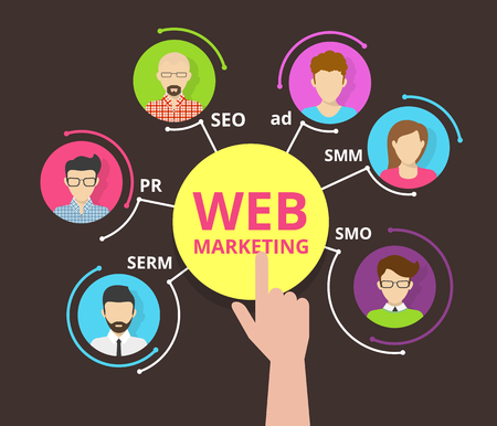 seo concept: Infographic colorful illustration of web marketing with professional team of SEO SMO SMM SERM and PR.