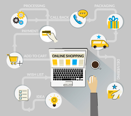 ordering: Flat design illustration of infographic concept of purchasing and payment for the product via internet, online shopping with laptop and delivery service. Illustration of human hand with laptop