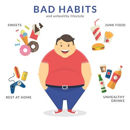 sedentario: Hombre gordo feliz con símbolos de vida poco saludables a su alrededor, como la comida chatarra, dulces, videojuegos y bebidas poco saludables. Ilustración del concepto de plano de los malos hábitos aislado en blanco Vectores