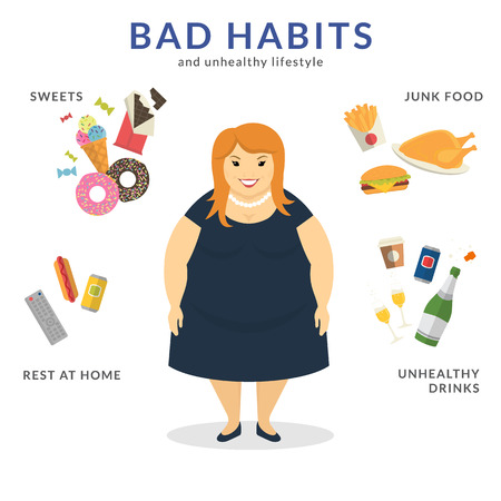 Happy fat woman with unhealthy lifestyle symbols around him such as junk food, sweets, rest at home and unhealthy drinks. Flat concept illustration of bad habits isolated on white Vectores