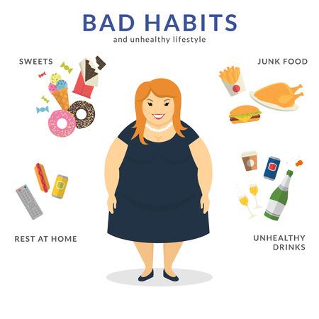 sedentario: Mujer gorda feliz con símbolos de estilo de vida poco saludables a su alrededor, como la comida chatarra, dulces, descansar en casa y bebidas no saludables. Ejemplo del concepto de piso de los malos hábitos aislado en blanco Vectores