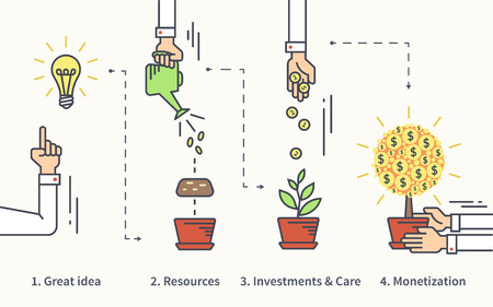 Infographic illustration of investment with businessman hand and money tree in four steps such as idea, resources, investments and project care then monetization as a result. Text outlined Vectores