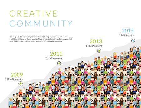Gruppe von kreativen Menschen für die Präsentation der Mitgliedschaft in der Gemeinschaft oder der Welt Menschen Bevölkerung. Wohnung moderne Infografik Illustration der Community-Mitglieder Wachstum Zeitplan isoliert auf weißem Hintergrund