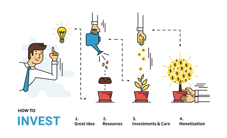 How to invest money flat line infographic vector illustration of investments with businessman and money tree in four steps such as idea, resources, coins and project care then monetization as a result Standard-Bild - 112242054