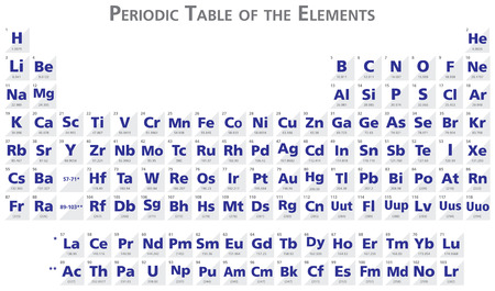 Blue Periodic table of the elements illustration vector universal no language , saved in illustrator 10
