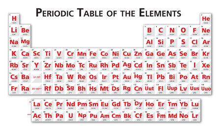 Red Periodic Table of the Elements vector illustration no universal language with drop shadow Illustration