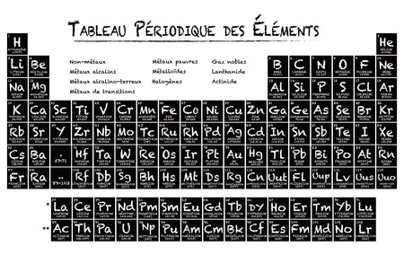 French Periodic table of the elements illustration vector version 10 Stock Photo