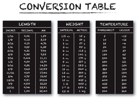 decimal: conversion table chart vector for length weight and temperature version 10 with drop shadow