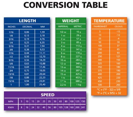 various measurement table chart vector version 10 with drop shadow Illusztráció