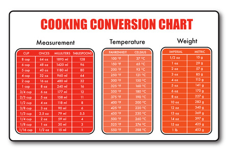 cooking measurement table chart vector no drop shadow on the vector font is futura outlined Ilustracja