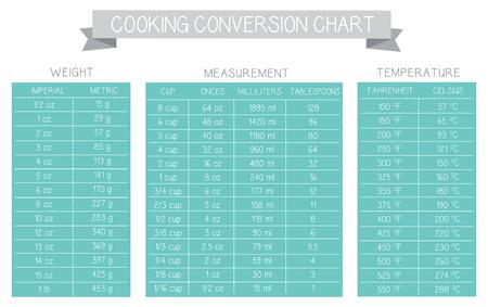 koken tafel opmeten grafiek vector grijs en turquoise tekst is outline