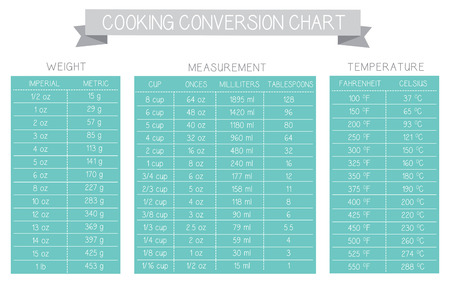 cooking measurement table chart vector grey and turquoise text is outline
