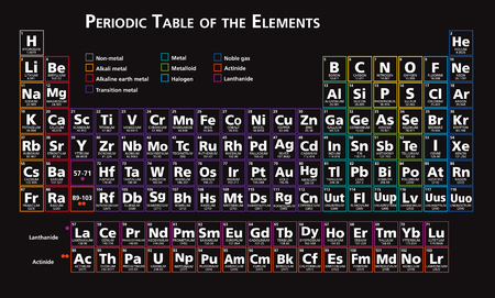 periodic table of the elements chemistry tabular Illustration