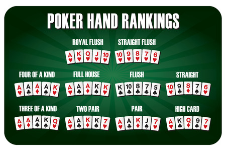 holdem: texas holdem Poker hand rankings combination set vector version 10 text is outline