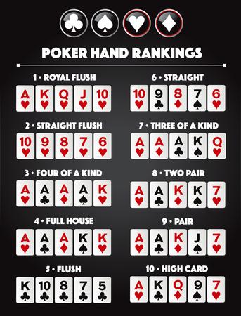 Gambling im shocked