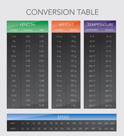 decimal: various measurement table chart vector version 10