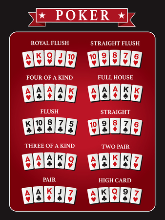 texas holdem Poker hand rankings combination set vector version 10 text is outline
