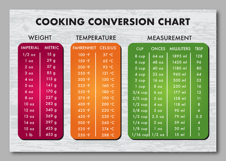 Cooking measurement table chart over wooden grey background text is Futura outlined. Illustration