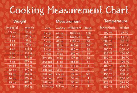 Tabla de medidas de cocción con texto de fondo de alimentos esbozado