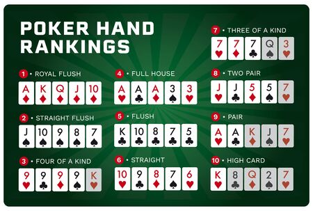 texas holdem Poker hand rankings combination set vector green background version 10 text is outline Иллюстрация