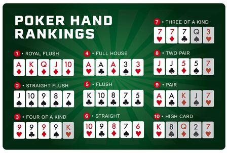 texas hold'em set di combinazioni di classifiche delle mani di poker vettore sfondo verde versione 10 il testo è un contorno Vettoriali