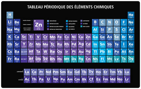Neon blue Periodic table of the chemical elements chart illustration vector multicolor 118 elements Ilustración de vector