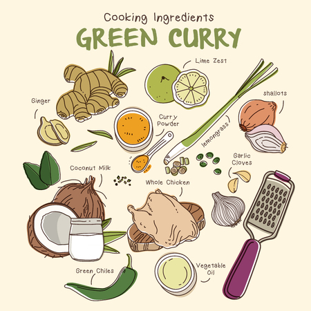 Green curry with chicken ingredients set.