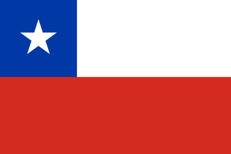 correctly: original and simple Chile flag isolated vector in official colors and Proportion Correctly