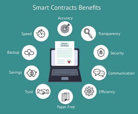 Blockchain smart contract benefits with laptop and line icons Stok Fotoğraf - 137738477