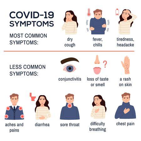 nCoV 2019. Covid 19 disease coronavirus symptoms infographics set on white background. Sick flat young man girl. Dry cough, fever, chills tiredness diarrhea sore throat chest pain. Vector illustration Vettoriali