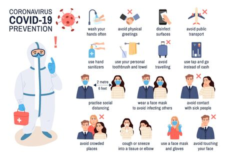Virus protection concept. Coronavirus prevention infographics tips set. Infected woman man doctor in protective suit vector icon. Wash hands social distancing, face mask, gloves, tap and go, sanitizer 向量圖像