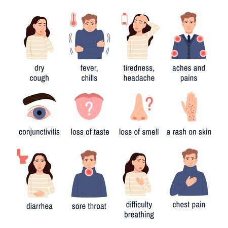 Coronavirus disease Covid 19, flu and cold symptoms infographics set on white background. Sick flat young man and infected woman. Dry cough, fever, tiredness sore throat. Medicine vector illustration.
