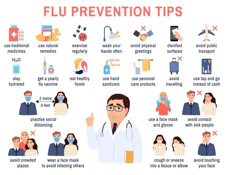 Flu, common cold, coronavirus infographic elements. Influenza prevention, treatment. Preventative medicine icons set. Infected sneezing woman. Infection control flat illustration on white background.